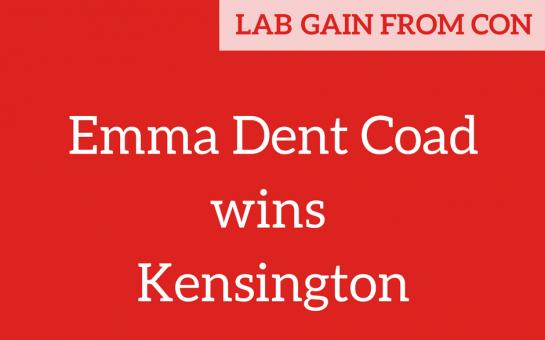 Kensington result - 2017