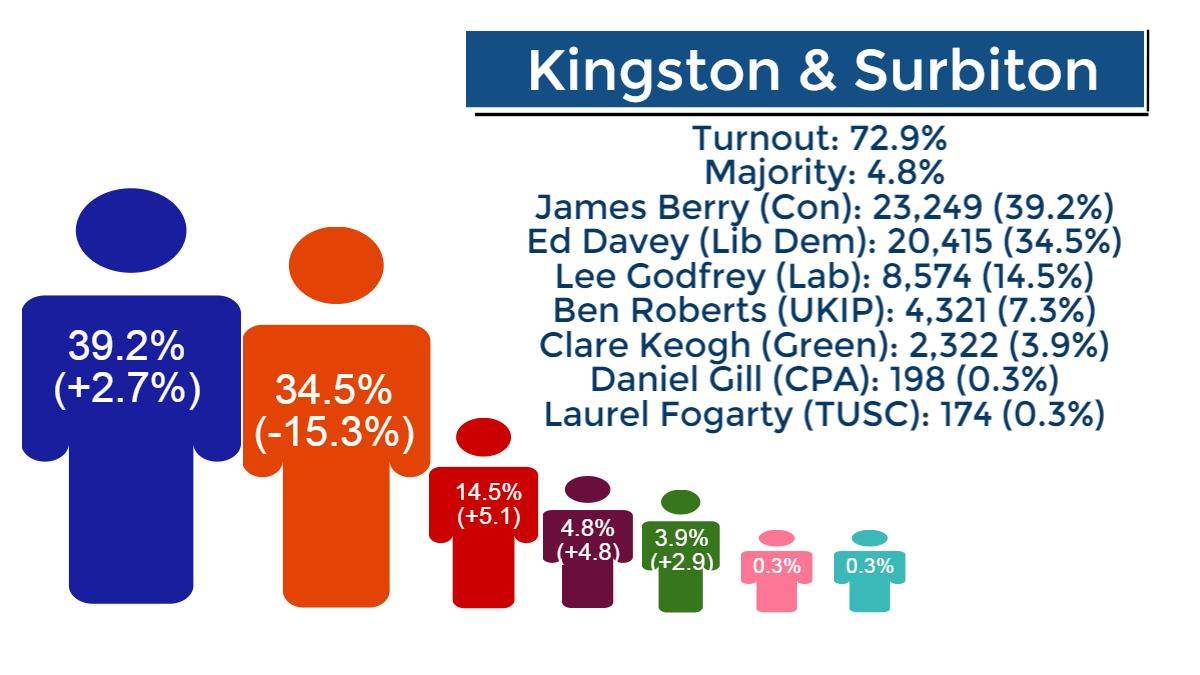 Kingston & Surbiton1