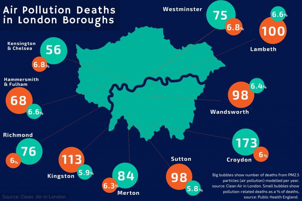 Air pollution deaths in London boroughs each year as a number and percentage of all deaths.