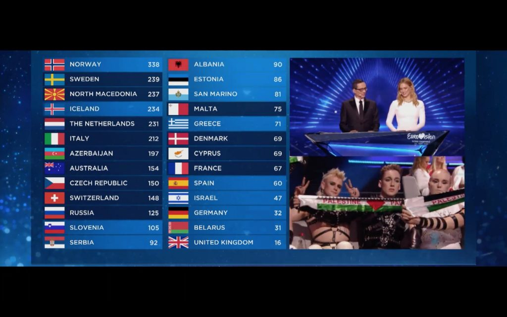 Hatari raise their flag whilst the scores are counted up at Eurovision