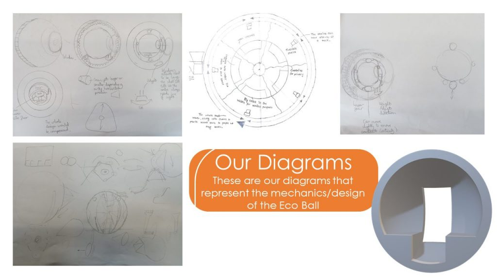 Detailed drawings of the students' designs